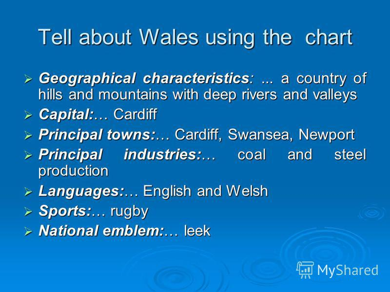 Tell about Wales using the chart Geographical characteristics:... a country of hills and mountains with deep rivers and valleys Geographical characteristics:... a country of hills and mountains with deep rivers and valleys Capital:… Cardiff Capital:…