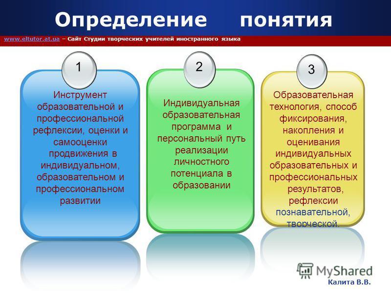 Калита В.В. Определение понятия 1 Инструмент образовательной и профессиональной рефлексии, оценки и самооценки продвижения в индивидуальном, образовательном и профессиональном развитии 2 Индивидуальная образовательная программа и персональный путь ре