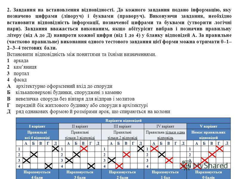 2. Завдання на встановлення відповідності. До кожного завдання подано інформацію, яку позначено цифрами (ліворуч) і буквами (праворуч). Виконуючи завдання, необхідно встановити відповідність інформації, позначеної цифрами та буквами (утворити логічні