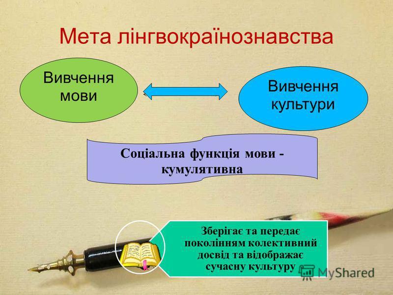 Мета лінгвокраїнознавства Зберігає та передає поколінням колективний досвід та відображає сучасну культуру Вивчення мови Вивчення культури Соціальна функція мови - кумулятивна