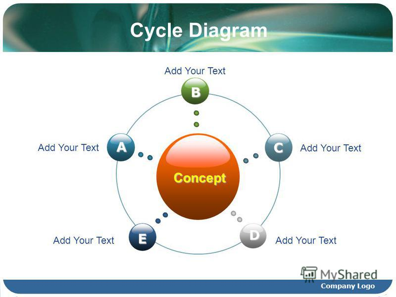 Company Logo Cycle Diagram Concept B E C D A Add Your Text