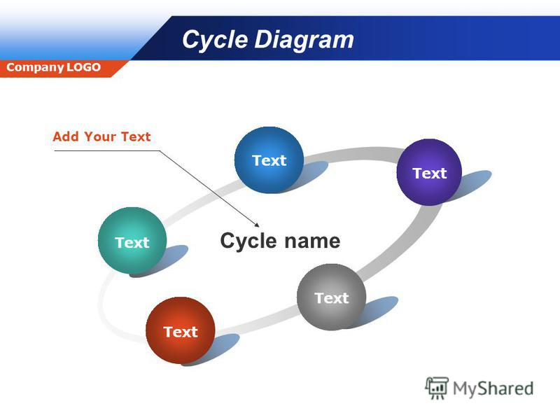 Company LOGO Cycle Diagram Text Cycle name Add Your Text