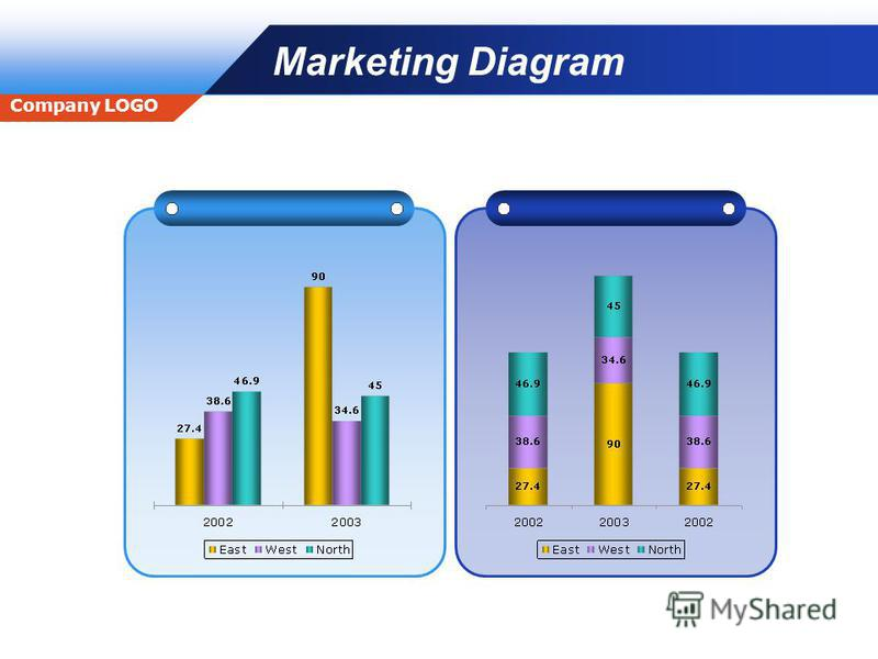 Company LOGO Marketing Diagram
