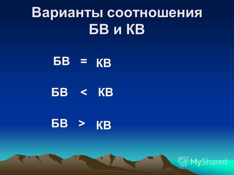 Варианты соотношения БВ и КВ БВ КВ = < >