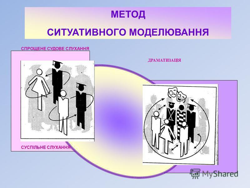 МЕТОДИ КОЛЕКТИВНО - ГРУПОВОГО НАВЧАННЯ М І КРОФОН МОЗ К ОВ И Й ШТУРМ АЖУРНА ПИЛКА НАВЧАЮЧИ – В ЧУСЬ « БРОУНІВСЬКИЙ РУХ » ВИРІШЕННЯ ПРОБЛЕМ И ДЕРЕВО Р І ШЕ НЬ