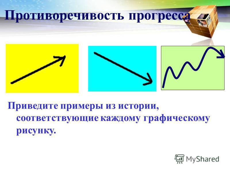 Противоречивость прогресса Приведите примеры из истории, соответствующие каждому графическому рисунку.