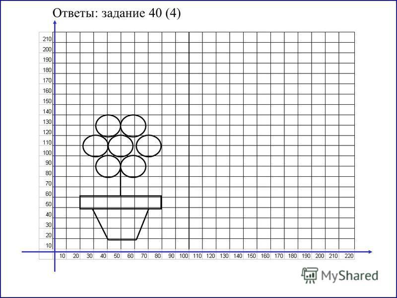 Ответы: задание 40 (4)