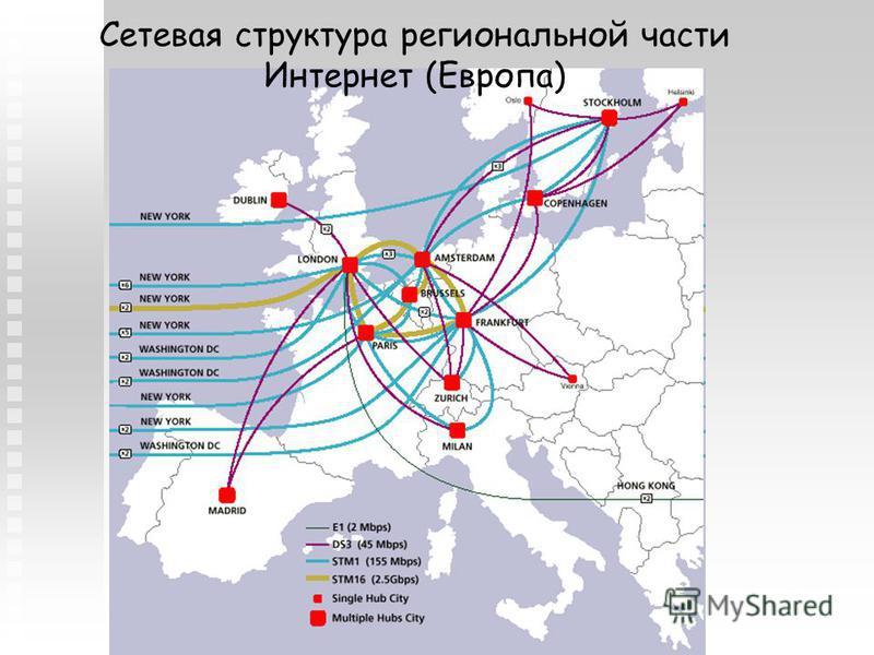Сетевая структура региональной части Интернет (Европа)