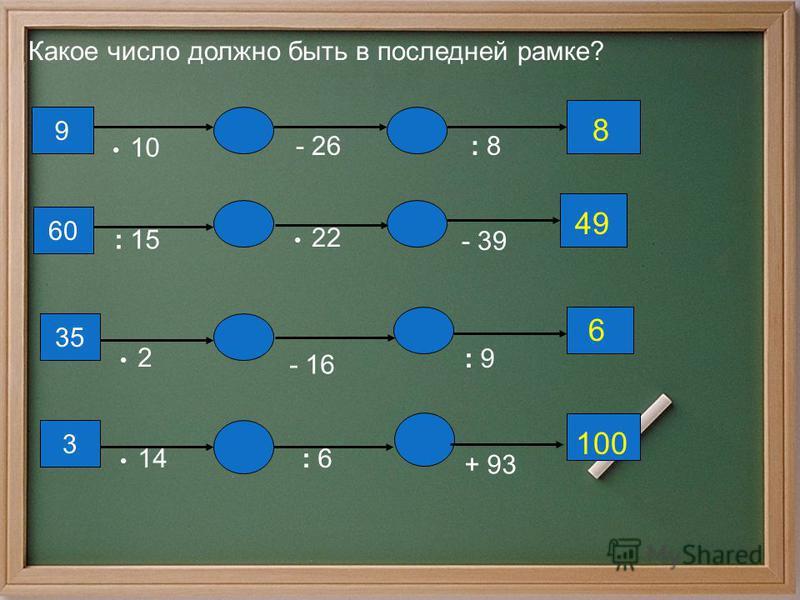 Какое число должно быть в последней рамке? 9 60 35 3 10 - 26: 8 : 15 22 - 39 2 - 16 : 9 14: 6 + 93 8 49 6 100