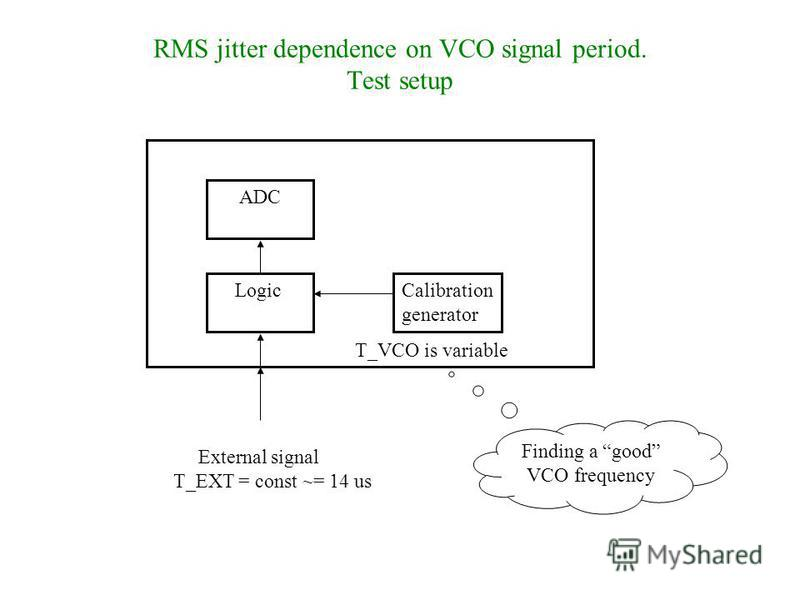 RMS jitter dependence on VCO signal period. Test setup Calibration generator External signal T_EXT = const ~= 14 us Logic T_VCO is variable ADC Finding a good VCO frequency