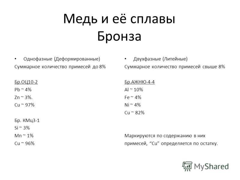Медь и её сплавы Бронза Однофазные (Деформированные) Суммарное количество примесей до 8% Бр.ОЦ10-2 Pb ~ 4% Zn ~ 3%. Cu ~ 97% Бр. КМц 3-1 Si ~ 3% Mn ~ 1% Cu ~ 96% Двухфазные (Литейные) Суммарное количество примесей свыше 8% Бр.АЖНЮ-4-4 Al ~ 10% Fe ~ 4