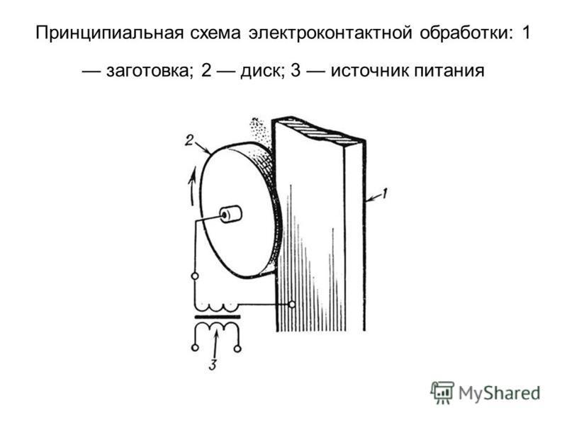 Принципиальная схема электроконтактной обработки: 1 заготовка; 2 диск; 3 источник питания