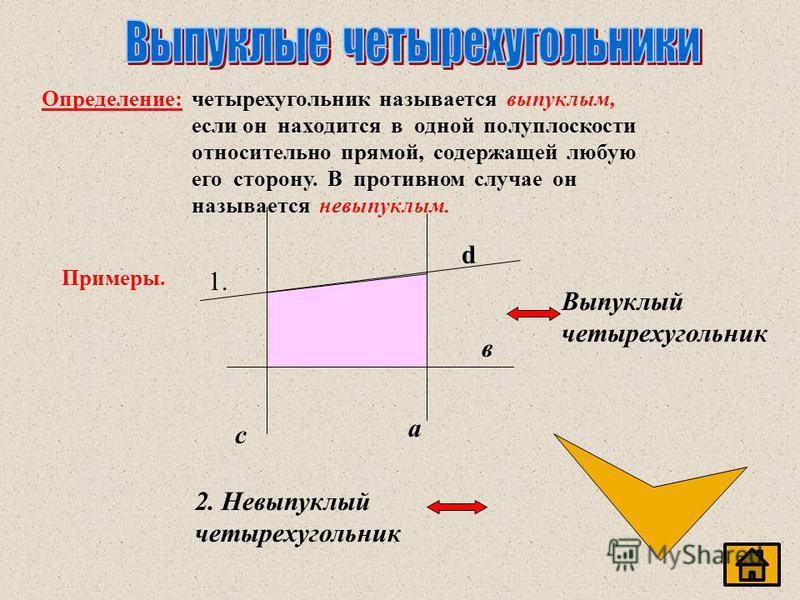 Определение: четырехугольник называется выпуклым, если он находится в одной полуплоскости относительно прямой, содержащей любую его сторону. В противном случае он называется невыпуклым. Примеры. 1. а в с d Выпуклый четырехугольник 2. Невыпуклый четыр