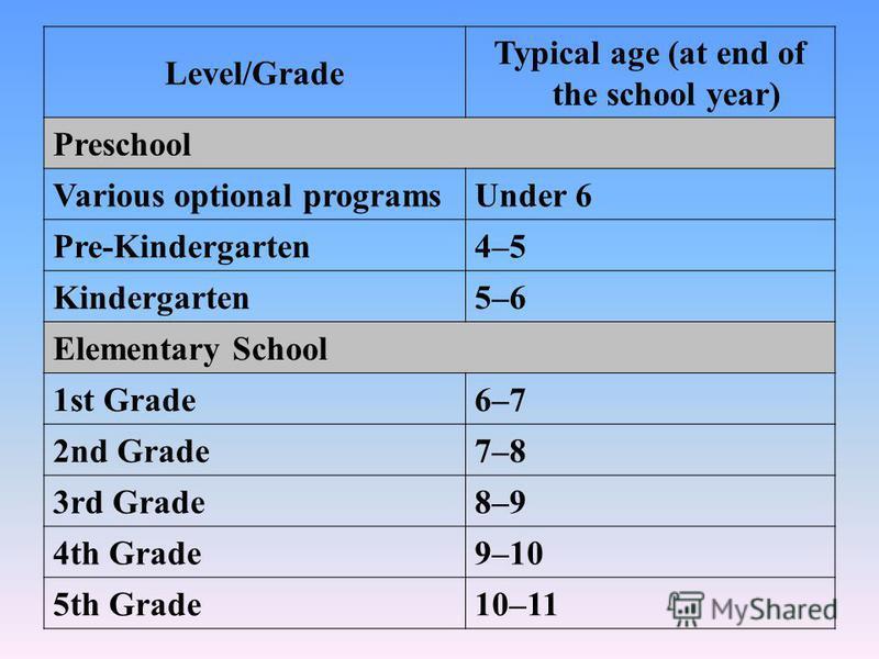 Age Grade 6