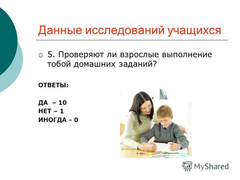 Данные исследований учащихся 5. Проверяют ли взрослые выполнение тобой домашних заданий? ОТВЕТЫ: ДА – 10 НЕТ – 1 ИНОГДА - 0