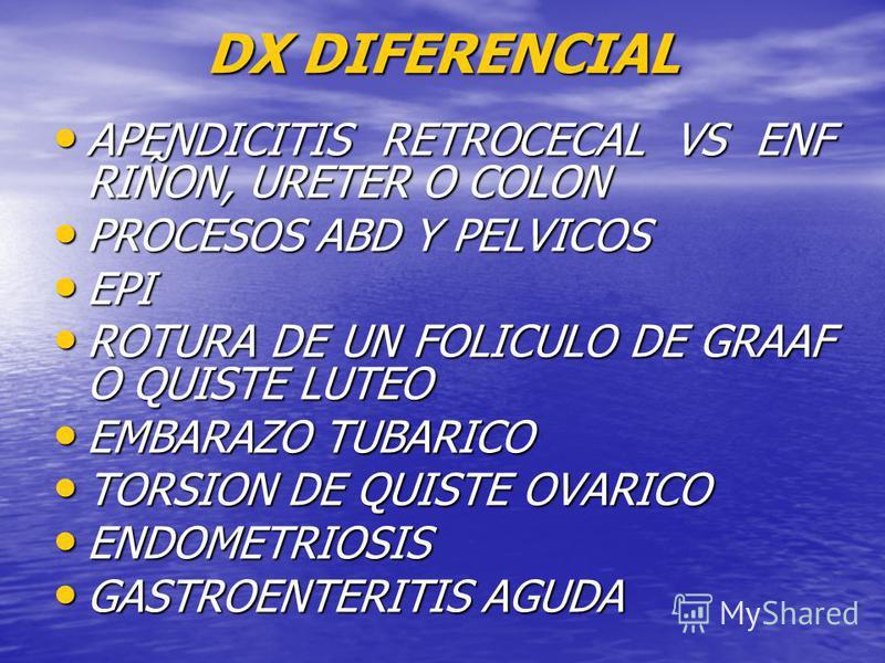 DX ALTERNATIVOS ULCERA PEPTICA PERFORADA ULCERA PEPTICA PERFORADA COLECISTITIS GANGRENOSA AGUDA COLECISTITIS GANGRENOSA AGUDA OCLUSION INTESTINAL AGUDA OCLUSION INTESTINAL AGUDA QUISTE DE OVARIO QUISTE DE OVARIO SALPINGITIS SALPINGITIS EMBARAZO ECTOP