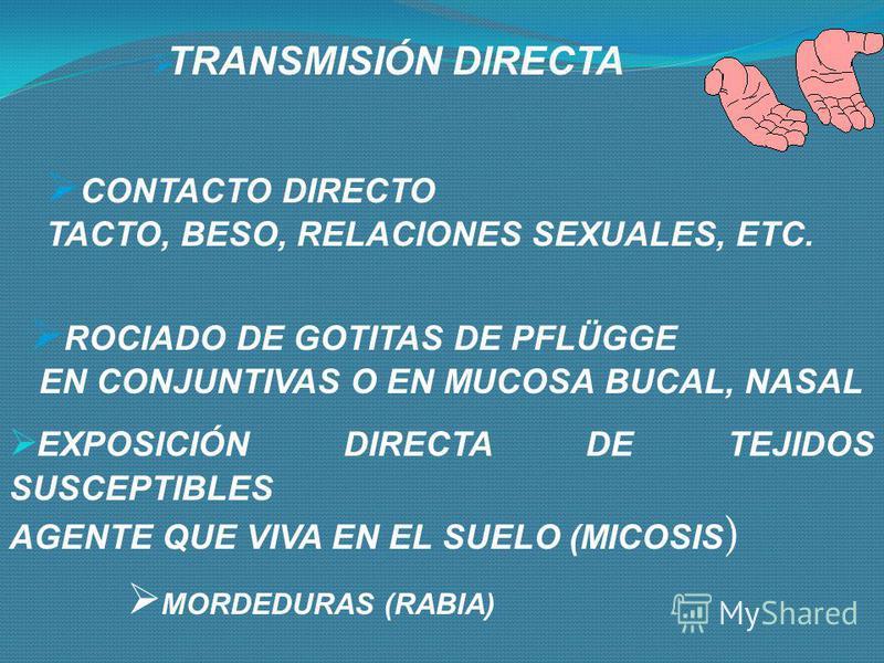 MECANISMO DE TRANSMISIÓN LOS PRINCIPALES MECANISMOS SON: Transmisión indirecta Transmisión directa FUENTEHUÉSPED FUENTE HUÉSPED ESLABÓN INTERMEDIARIO Vehículos, Vectores, Aire