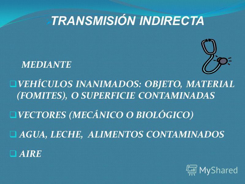 EXPOSICIÓN DIRECTA DE TEJIDOS SUSCEPTIBLES AGENTE QUE VIVA EN EL SUELO (MICOSIS ) TRANSMISIÓN DIRECTA CONTACTO DIRECTO TACTO, BESO, RELACIONES SEXUALES, ETC. ROCIADO DE GOTITAS DE PFLÜGGE EN CONJUNTIVAS O EN MUCOSA BUCAL, NASAL MORDEDURAS (RABIA)