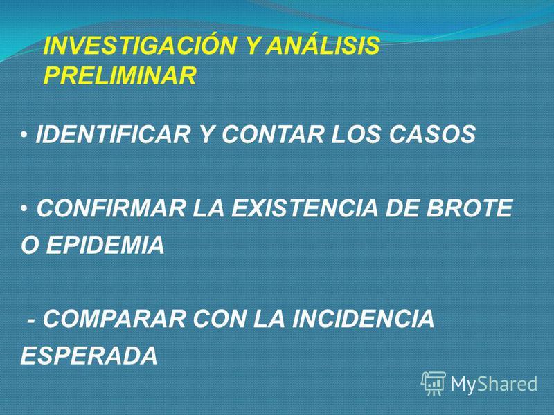 INVESTIGACIÓN Y ANÁLISIS PRELIMINAR DEFINICIÓN DE CASO Y VERIFICAR DX CRITERIOS CLÍNICOS: SG Y SX DURACIÓN Y SECUENCIA CRITERIOS EPIDEMIOLÓGICOS: DESCRIPCIÓN EN BASE VARIABLES DE PERSONA-LUGAR- TIEMPO CRITERIOS DE LABORATORIO: AISLAMIENTO DEL AGENTE,