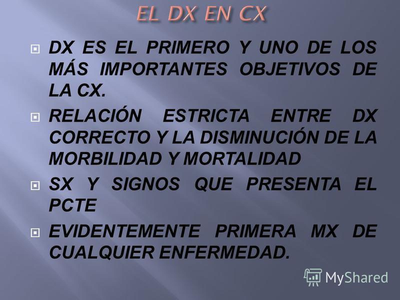 SURGEN ESPECIALIDADES QX COMO CX ENDOSCÓPICA LAPAROSCÓPICA NUMEROSAS ESPECIALIDADES MD PRACTICAN LA CX DE ALGUNA FORMA
