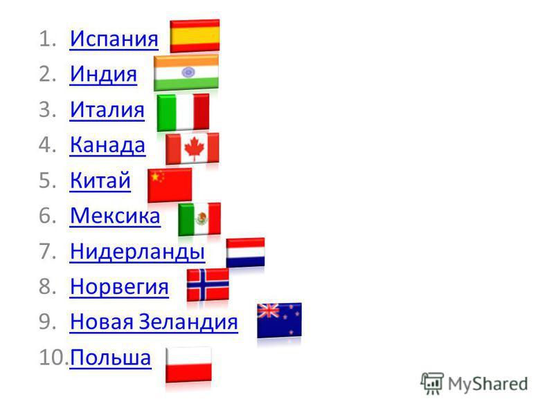 1.ИспанияИспания 2.ИндияИндия 3.ИталияИталия 4.КанадаКанада 5.КитайКитай 6.МексикаМексика 7.НидерландыНидерланды 8.НорвегияНорвегия 9.Новая ЗеландияНовая Зеландия 10.ПольшаПольша