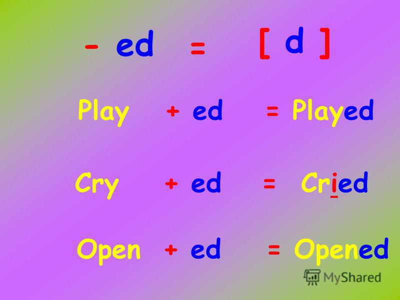 Play+ ed= Played Cry + ed= Cried Open + ed = Opened - ed = [ d ]