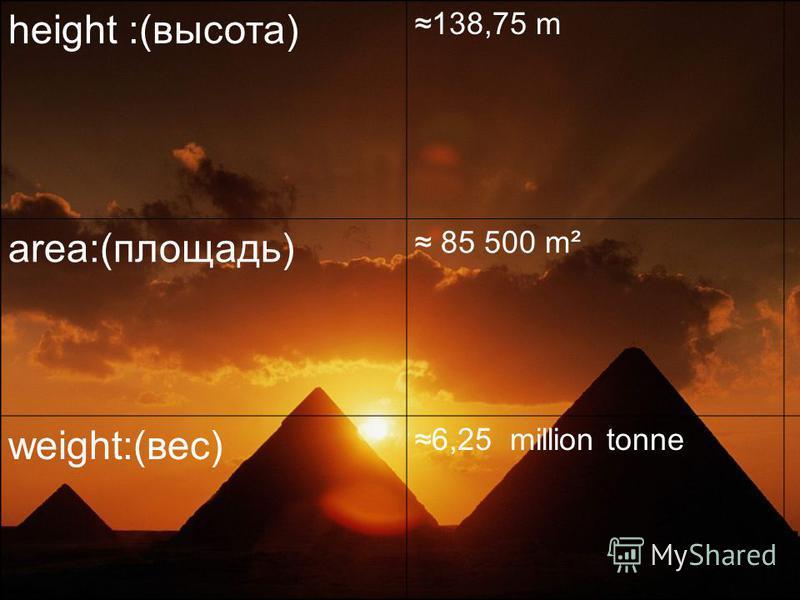 height :(высота) 138,75 m area:(площадь) 85 500 m² weight:(вес) 6,25 million tonne