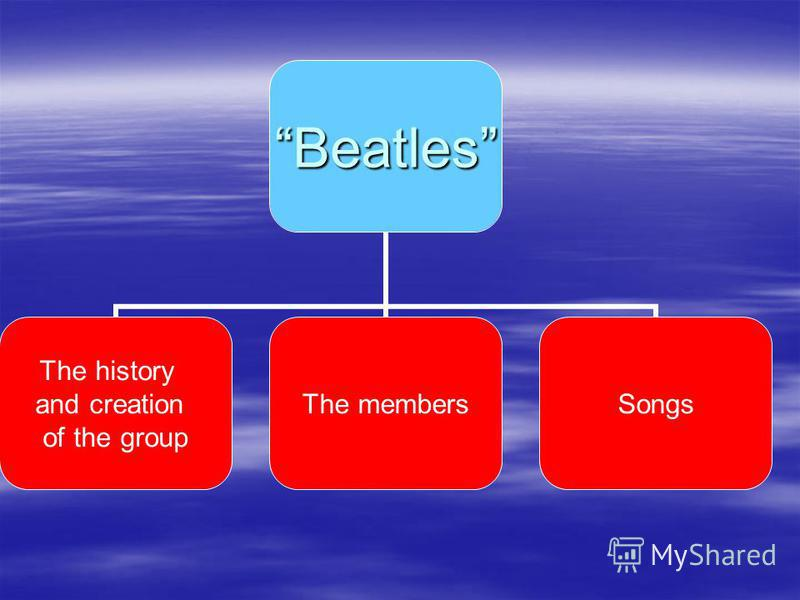 Beatles The history and creation of the group The membersSongs