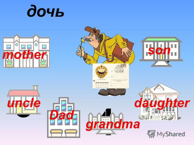 3 6 94 daughter 5 дочь mother uncle Dad grandma son
