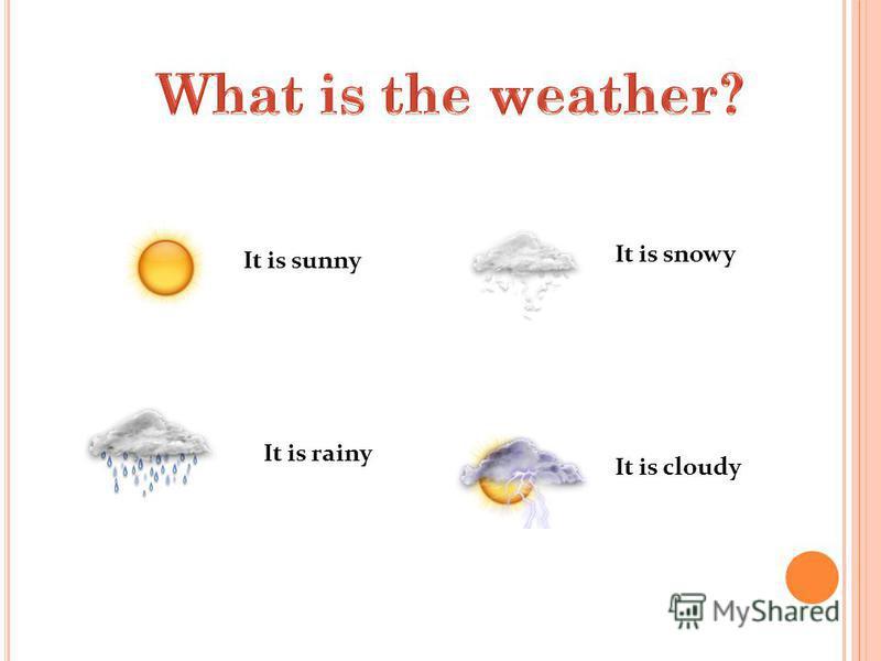 It is sunny It is rainy It is snowy It is cloudy