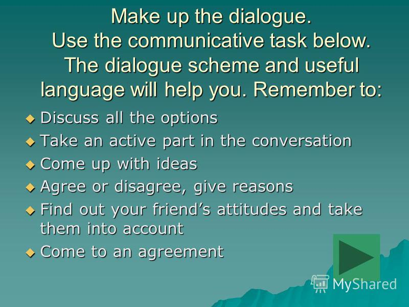 Make up the dialogue. Use the communicative task below. The dialogue scheme and useful language will help you. Remember to: Discuss all the options Take an active part in the conversation Come up with ideas Agree or disagree, give reasons Find out yo