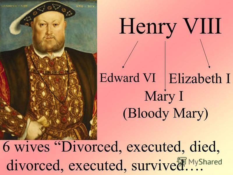 Henry VIII Edward VI Mary I (Bloody Mary) Elizabeth I 6 wives Divorced, executed, died, divorced, executed, survived….