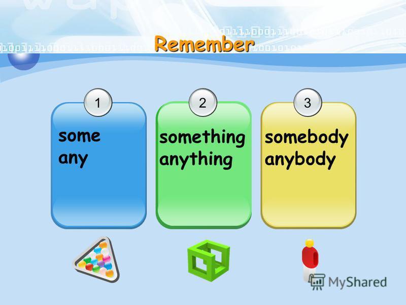 1 some any 23 Remember something anything somebody anybody