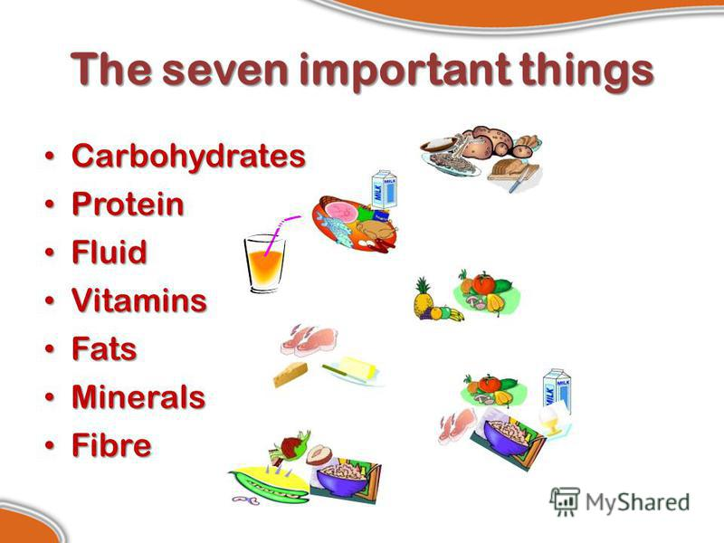 The seven important things Carbohydrates Carbohydrates Protein Protein Fluid Fluid Vitamins Vitamins Fats Fats Minerals Minerals Fibre Fibre