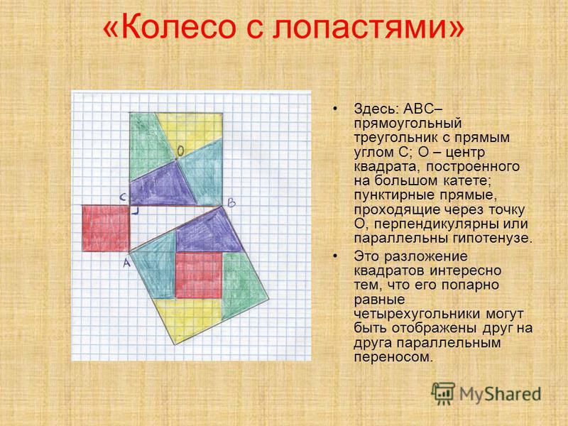 «Колесо с лопастями» Здесь: ABC– прямоугольный треугольник с прямым углом C; O – центр квадрата, построенного на большом катете; пунктирные прямые, проходящие через точку O, перпендикулярны или параллельны гипотенузе. Это разложение квадратов интерес