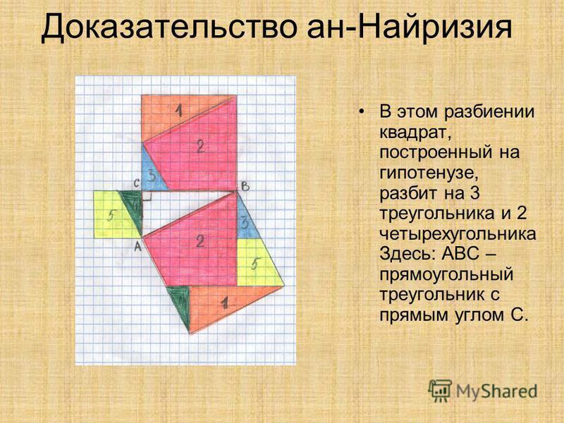 Доказательство ан-Найризия В этом разбиении квадрат, построенный на гипотенузе, разбит на 3 треугольника и 2 четырехугольника Здесь: ABC – прямоугольный треугольник с прямым углом C.
