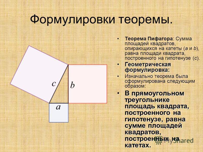 Формулировки теоремы. Теорема Пифагора: Сумма площадей квадратов, опирающихся на катеты (a и b), равна площади квадрата, построенного на гипотенузе (c). Геометрическая формулировка:Геометрическая формулировка: Изначально теорема была сформулирована с