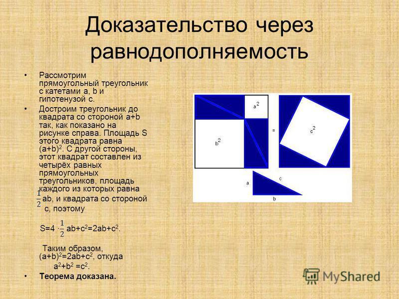 Доказательство через равно дополняемость Рассмотрим прямоугольный треугольник с катетами a, b и гипотенузой c. Достроим треугольник до квадрата со стороной a+b так, как показано на рисунке справа. Площадь S этого квадрата равна (a+b) 2. С другой стор