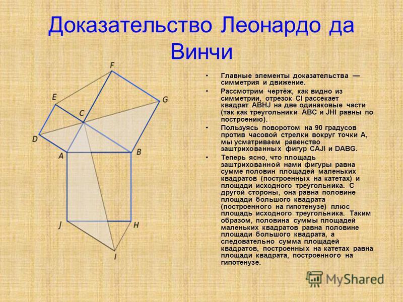 Доказательство Леонардо да Винчи Главные элементы доказательства симметрия и движение. Рассмотрим чертёж, как видно из симметрии, отрезок CI рассекает квадрат ABHJ на две одинаковые части (так как треугольники ABC и JHI равны по построению). Пользуяс