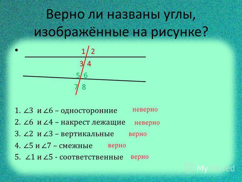 Верно ли названы углы, изображённые на рисунке? 1 2 3 4 5 6 7 8 1.3 и 6 – односторонние 2.6 и 4 – накрест лежащие 3.2 и 3 – вертикальные 4.5 и 7 – смежные 5. 1 и 5 - соответственные