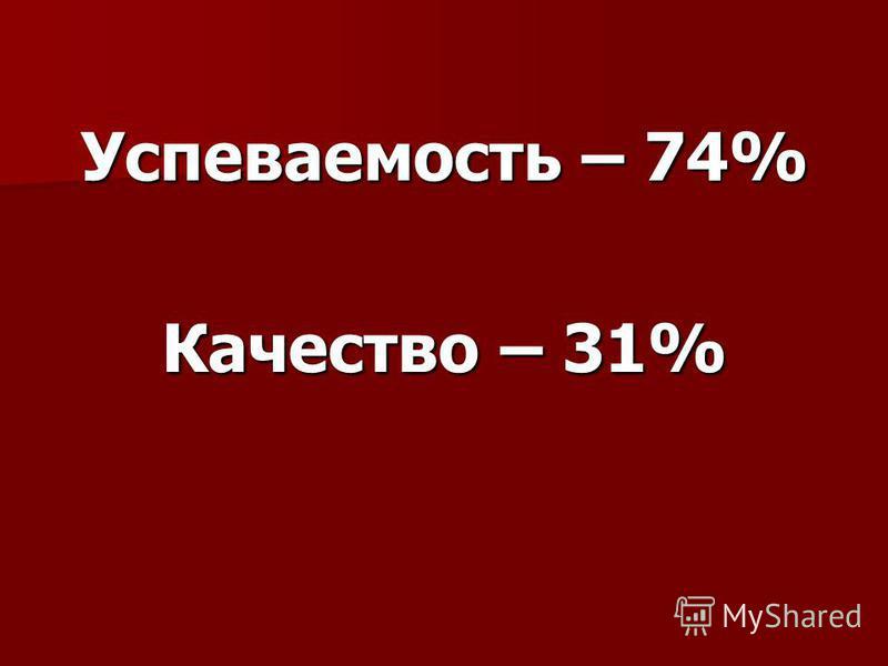 Успеваемость – 74% Качество – 31%