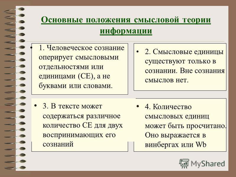 Раздел 1. Применение информационных технологий для обработки учебных текстов Темы Основные положения смысловой теории информации Структура смысловой единицы Примеры определения количества информации Тренировочные задания