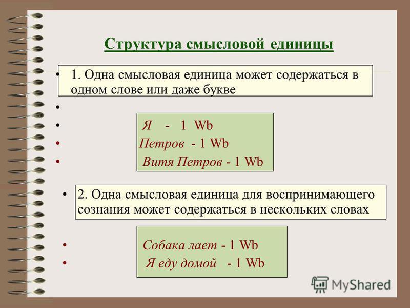 Основные положения смысловой теории информации 1. Человеческое сознание оперирует смысловыми отдельностями или единицами (СЕ), а не буквами или словами. 2. Смысловые единицы существуют только в сознании. Вне сознания смыслов нет. 3. В тексте может со