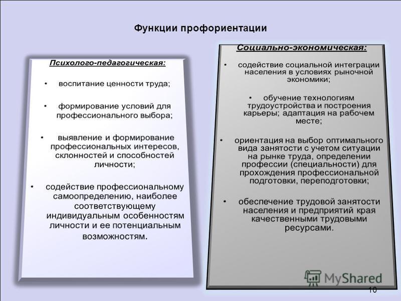 Функции профориентации 10
