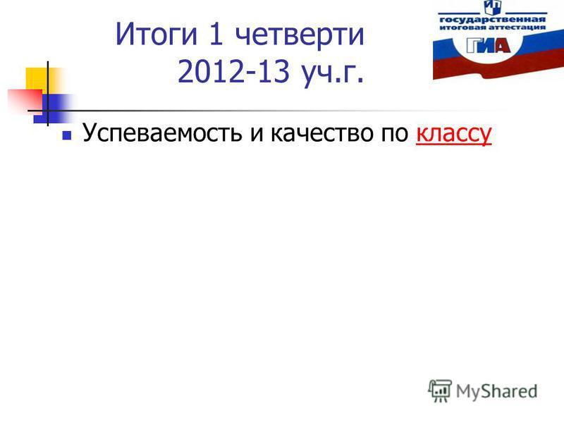 Итоги 1 четверти 2012-13 уч.г. Успеваемость и качество по классу