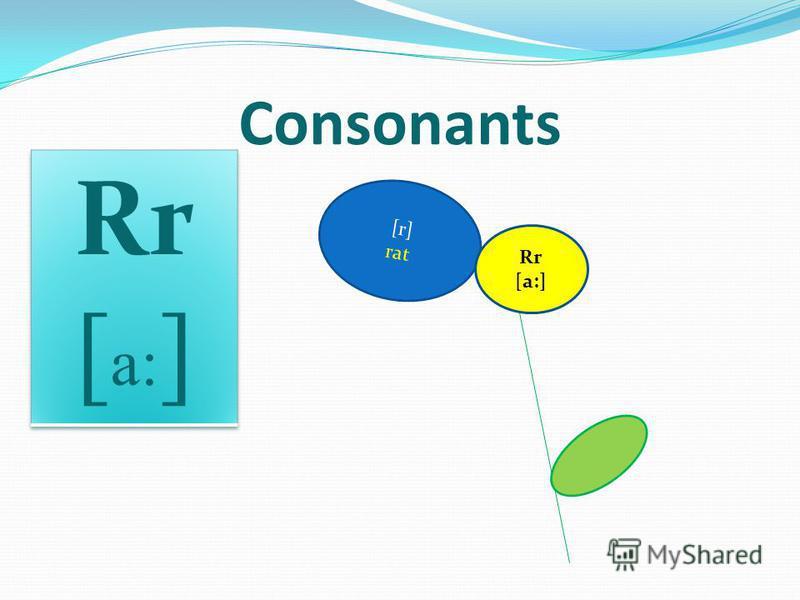 [r] rat Consonants Rr [a:]