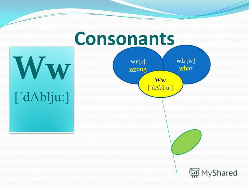 wh [w] what wr [r] wrong Consonants Ww [´dΛblju:]