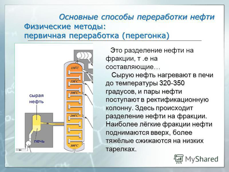 Основные способы переработки нефти Физические методы: первичная переработка (перегонка) Сырую нефть нагревают в печи до температуры 320-350 градусов, и пары нефти поступают в ректификационную колонну. Здесь происходит разделение нефти на фракции. Наи