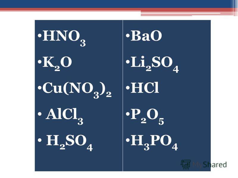 HNO 3 K 2 O Cu(NO 3 ) 2 AlCl 3 H 2 SO 4 BaO Li 2 SO 4 HCl P 2 O 5 H 3 PO 4