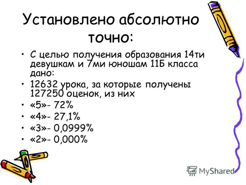 Установлено абсолютно точно: С целью получения образования 14 ти девушкам и 7 ми юношам 11Б класса дано: 12632 урока, за которые получены 127250 оценок, из них «5»- 72% «4»- 27,1% «3»- 0,0999% «2»- 0,000%